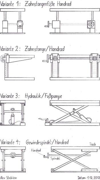 waermetauschertaransportsystem. Black Bedroom Furniture Sets. Home Design Ideas